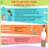 Работа детских садов в период COVID-19